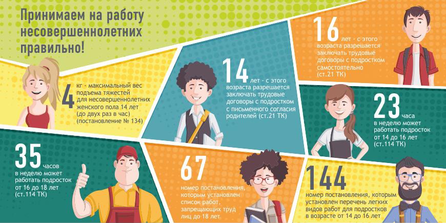 трудоустройство несовершеннолетних сколько часов