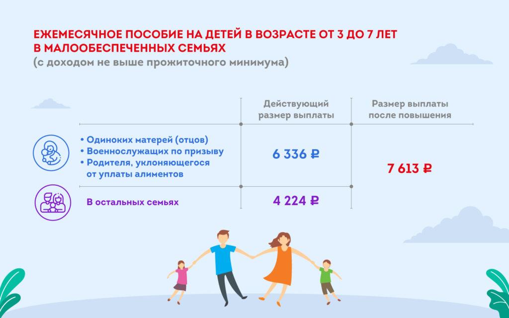 Выплаты на первого и второго ребенка безработной маме